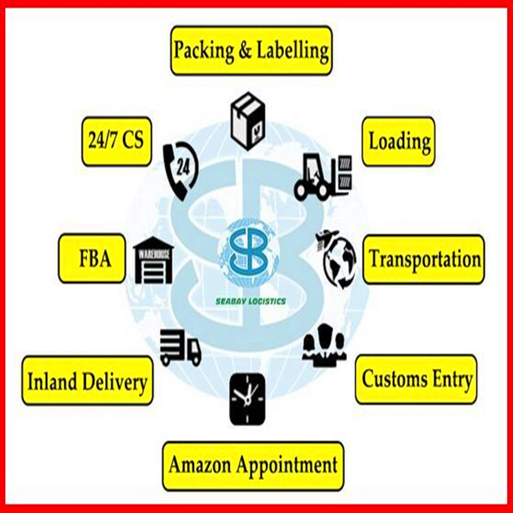 1688 drop shipping sourcing agent import cheap goods from China to usa ----Skype: Jessie-cologistics