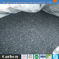 low Suful and high carbon from china produce carbon additive