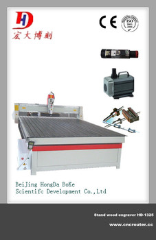 woodworking machine with trustable quality and full system after sale service