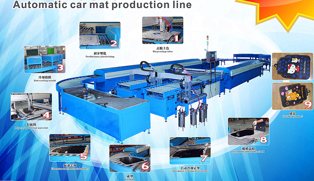 PVC Plastic Car Mat Making Machine Manufacturer