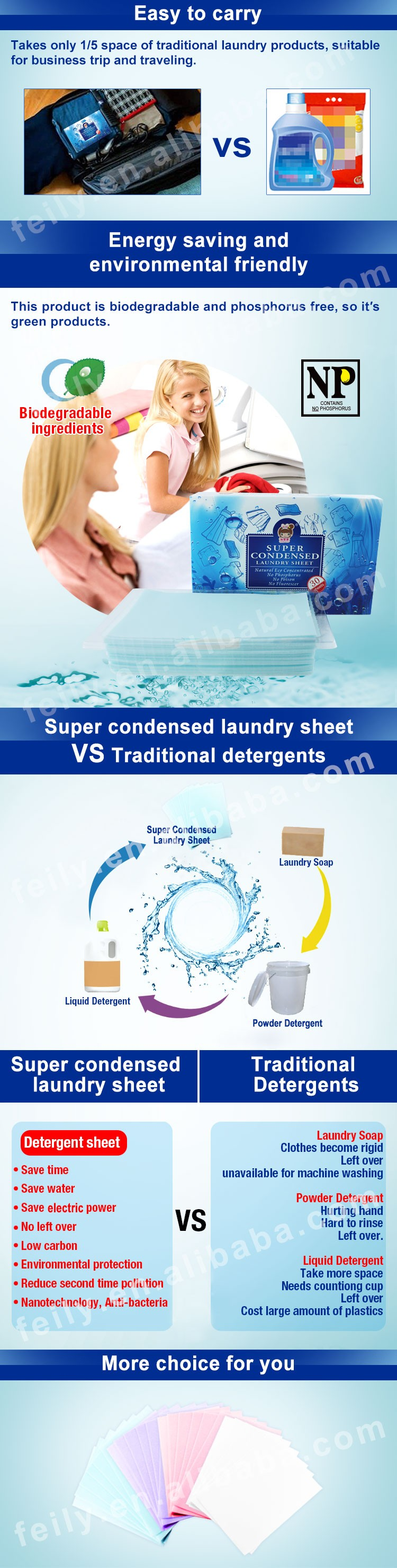 high condensed laundry detergent sheets/laundry paper/laundry sheets