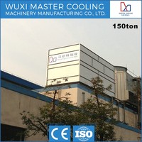 MST cross flow cooling tower high efficiency good manufacturer