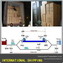 Air Tracking Shipments from China Forwarding Agent in Foshan