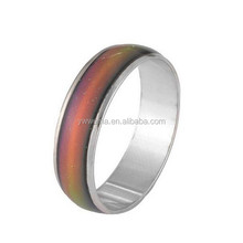 High Quality Color Changing Endless Band Mood Ring for Men