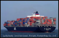 Freight forwarder China to Buffalo