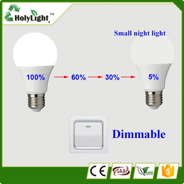 Hot Selling!dim led bulb a19 e27 5w clear