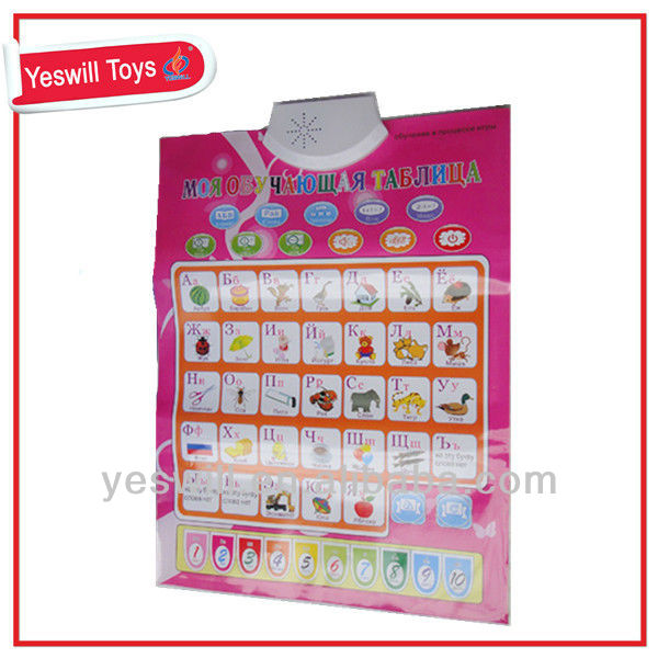 Russian toys fruit wall chart for children