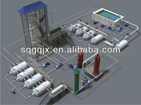 Black oil recycling plant waste oil refinery engine oil recycling used engine to diesel distillation