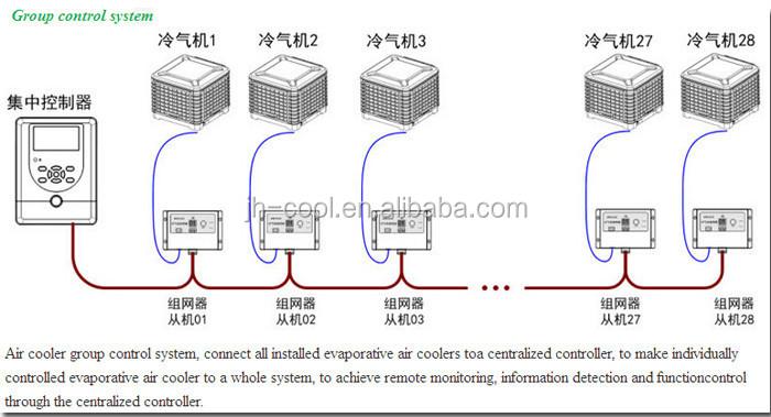 turbo 200 capacitor wiring diagram dayton relay wiring