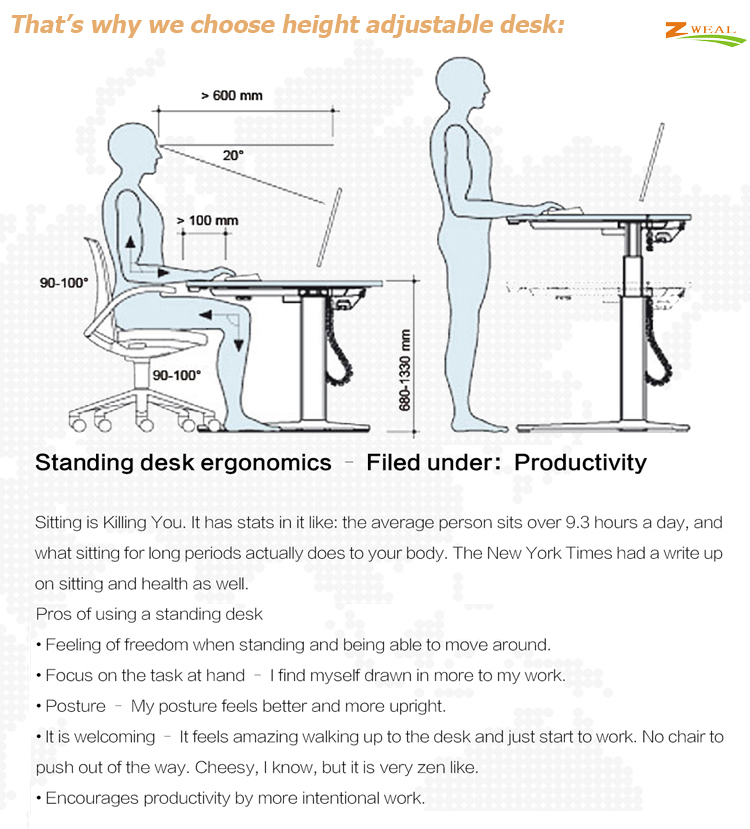 Ergonomic l shaped electric adjustable height executive for Altura de un escritorio