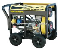 2kw air cooled open type diesel generator set with wheel