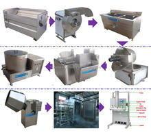 Small Scale Frozen French Fries and Potato Chips Production Line