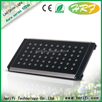 Factory Wholesale Newest Greenhouse Grow Led Lights 120w-2400w,Vegetative 300w Led Grow Lights Grow Panel Grow Lamps