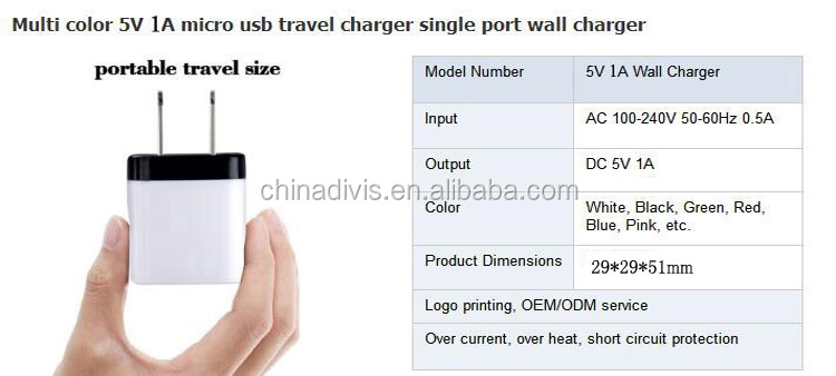 5V 1A mobile phone accessories USB charger for iPhone charger cube charger