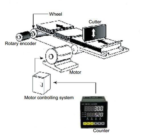 ct6s two preset digital counter meter
