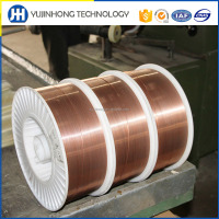 China Factory 1 6mm Co2 Welding