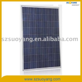 Fotovoltaic 220WP Solar Panel Manufacturer