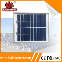 stable 20 watt polycrystalline silicon solar cell panel with cheap price