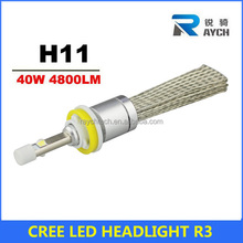car led headlight h8 h9 h11 E-mark/CE/DOT factory direct 15 years' production experience led head light bulbs led headlight bulb