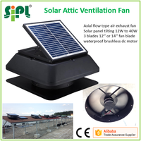 solar energy system outdoor exhaust air conditioners solar attic ventilation fan