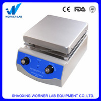Laboratory Hotplate Magnetic Stirrer Manufacturer For