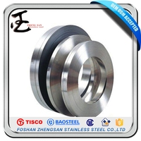 Best Products In Alibaba Uk Strip Thin Gauge Stainless Steel