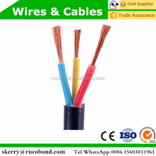11kv 33kv copper wire screened mv electrical cable for power supply pvc