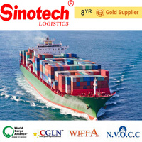 Top international shipping company in china