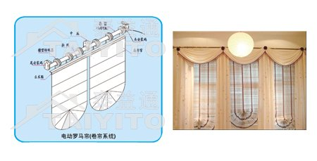 Remote control curtain motor, automatic curtain, electric curtain system