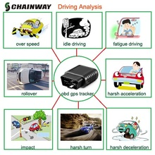 Intelligent vehicle OBD solution from China, 99% Accuracy Fuel Management