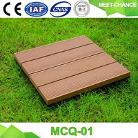 top rated composite decking