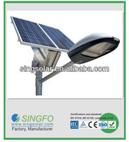 2013 new style integral design intelligentize motion sensor led solar street light CE/RoHS approved