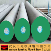 4140 Forged Round Bar Steel MANUFACTURER in China