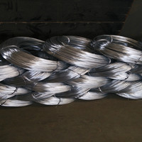 Direct Factory BWG18 BWG20 BWG22 Galvanized