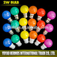 0.5w hot new products for 2015 PC cover colorful led globe bulb