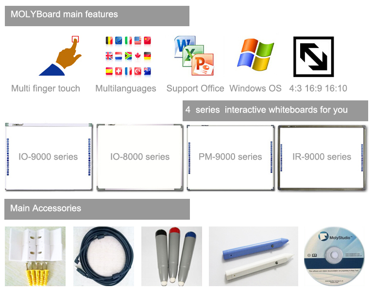 interactive online whiteboard