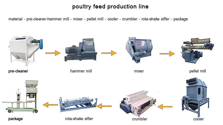 high efficiency pellet mill price feed machine with the best quality
