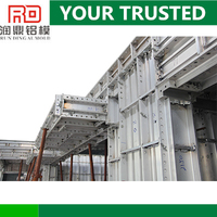 RD China Manufacturer Construction Aluminum Formwork