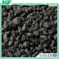 Supply SGS certification for graphite petroleum / pet coke buyer
