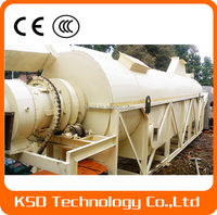 Hg1800 Rotary Dryer Sawdust Drum Dryer Price For Sale