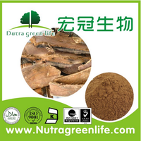 Cascara Sagrada Bark Extract 10% 20% 30% 98% Chlorogenic Acid