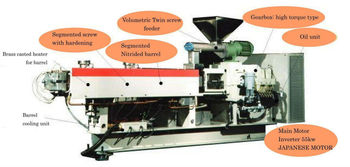 NRII-46mm Twin Screw Extruder