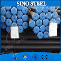 China Direct manufacturer Square and Rectangular Black and Galvanized Steel Tube Pipe