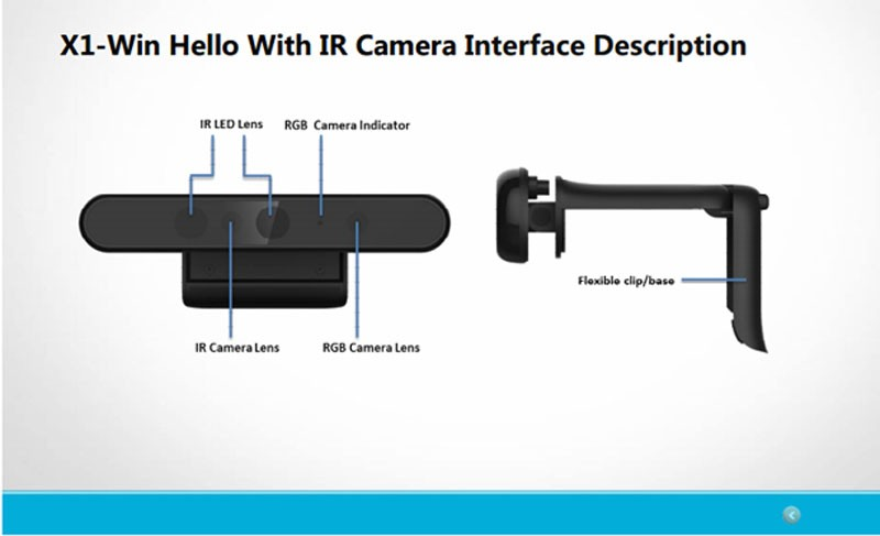 Windows Hello Face Recognition IR Camera for All Windows 10 PC