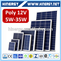 best price per watt solar panels solar panel alibaba china photovoltaic cells price 12v 15w for Camping