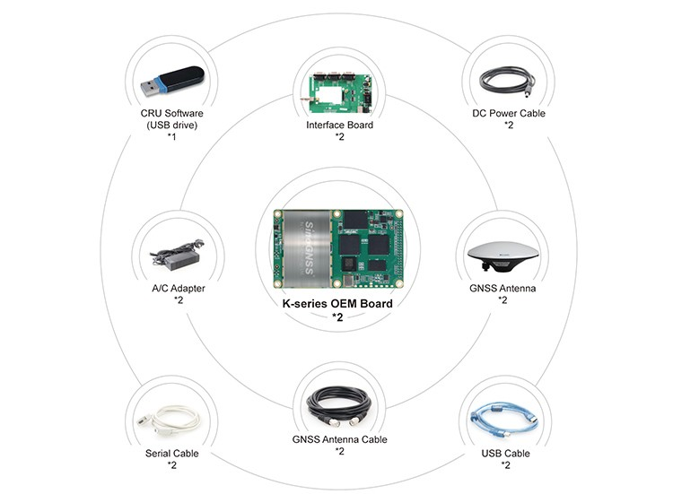 ComNav SinoGNSS Cost-effective K700 GPS Device Board with Advanced ComNav ASIC Chip
