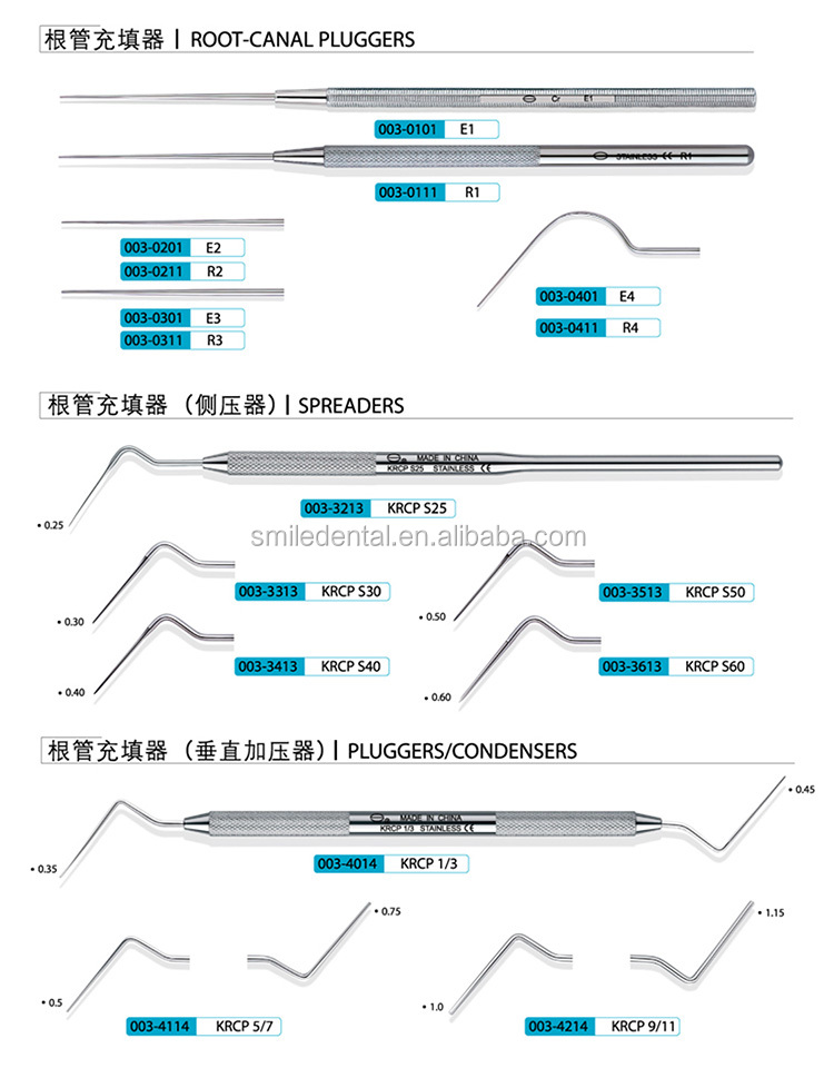 CE Quality dental composite instruments