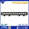 factory wholesale custom offroad light led driving lights for off road boat lights