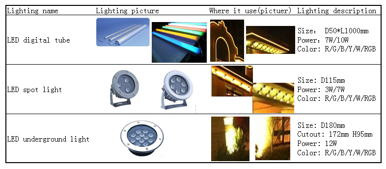Building lighting project, LED project light for outdoor, zhongshan lights