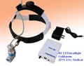 CE approved medical surgical led head lamp with rechargeable battery